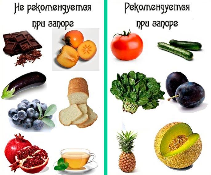 Соблюдение диета очень важно при хроническом запоре