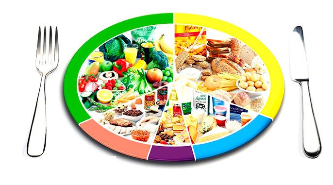 Диета при воспаления пищевода